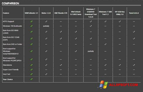 لقطة شاشة WiNToBootic لنظام التشغيل Windows XP